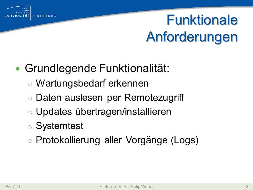 Nicht-funktionale Anforderungen