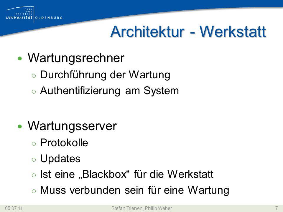 Architektur - Hersteller