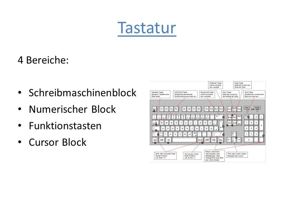 Tastatur 4 Bereiche: Schreibmaschinenblock Numerischer Block