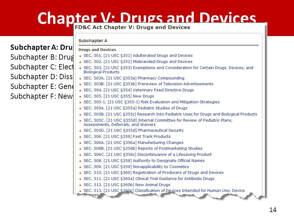 Chapter V: Drugs and Devices