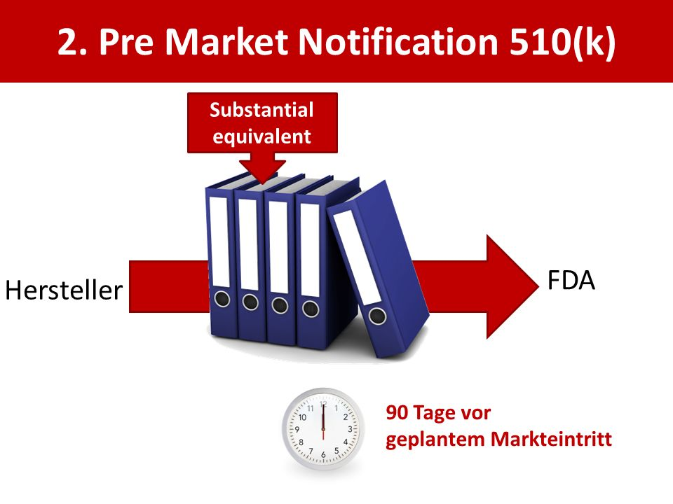 2. Pre Market Notification 510(k)