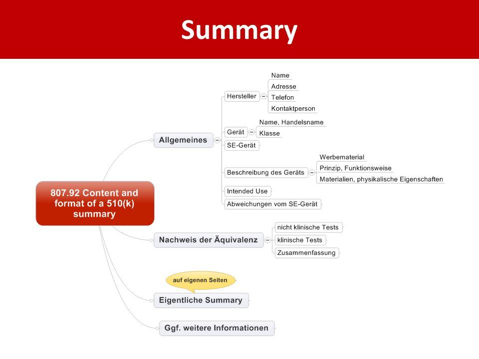 Summary Kein definiertes Format