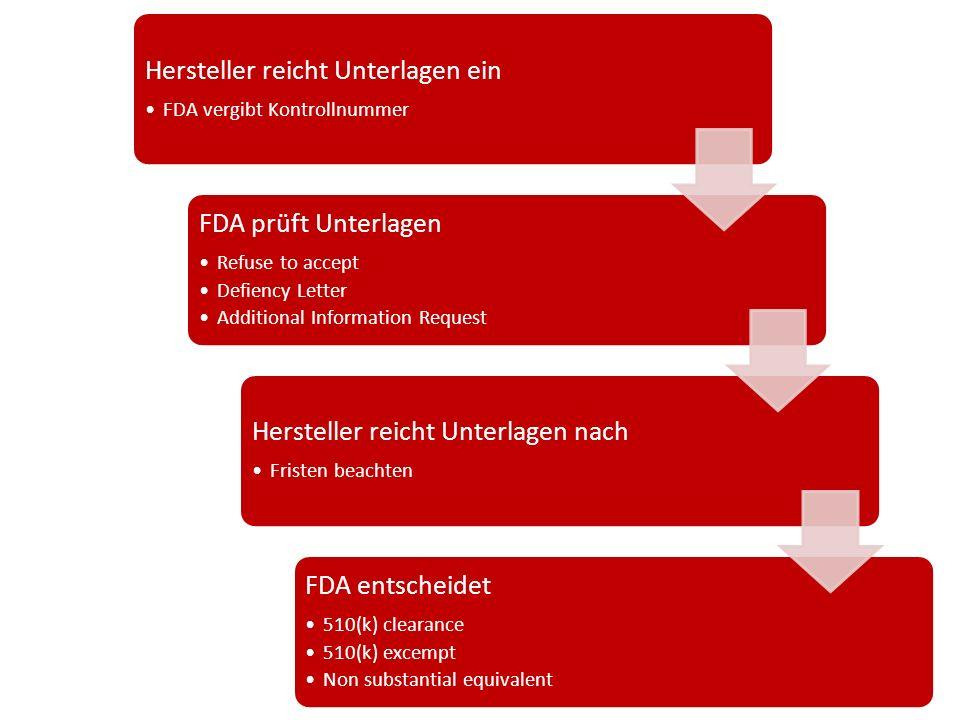 Ablauf (vereinfacht) Hersteller reicht Unterlagen ein