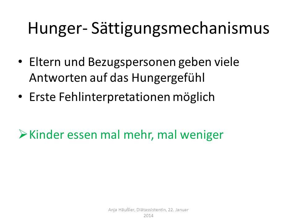 Hunger- Sättigungsmechanismus