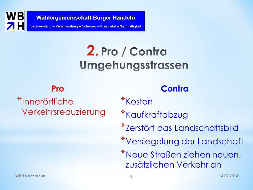 Pro / Contra Umgehungsstrassen