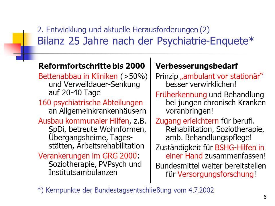 Reformfortschritte bis 2000