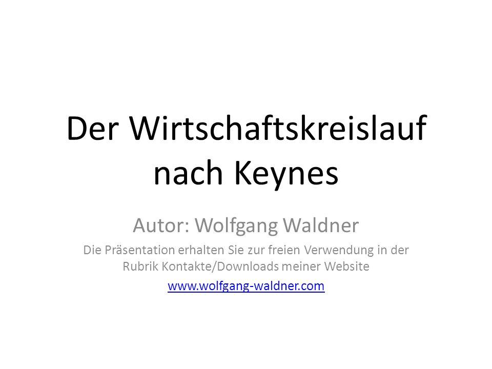 Der Wirtschaftskreislauf nach Keynes