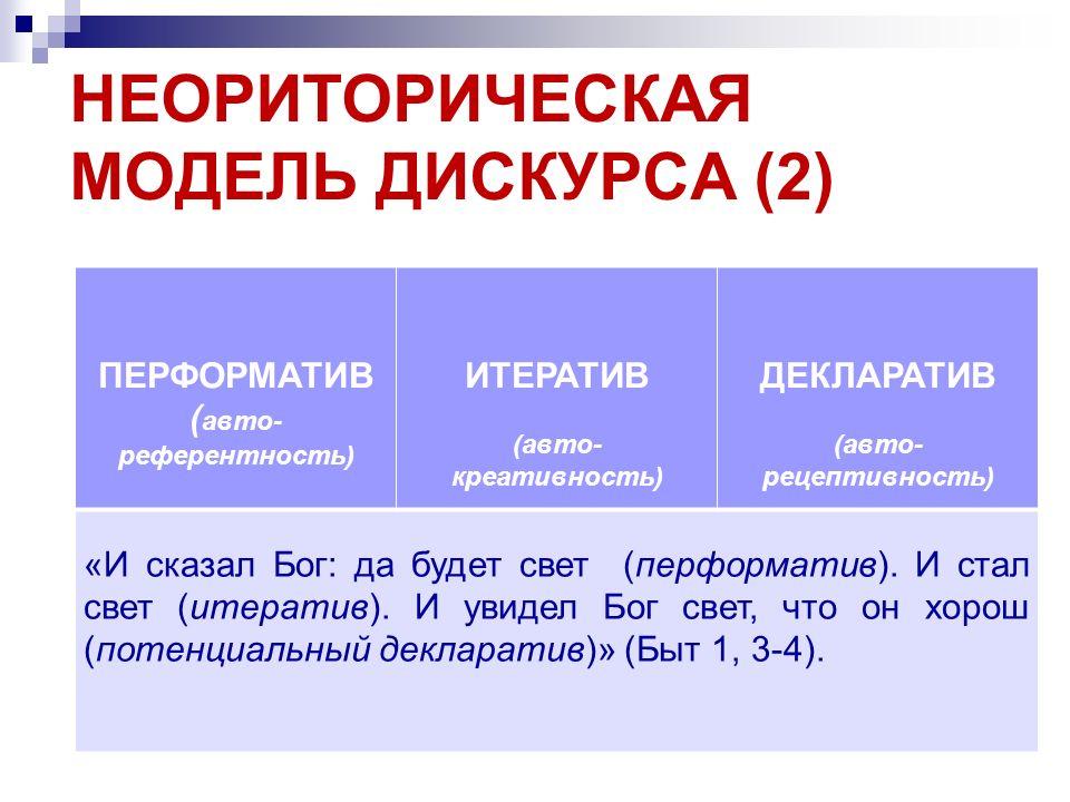 НЕОРИТОРИЧЕСКАЯ МОДЕЛЬ ДИСКУРСА (2)