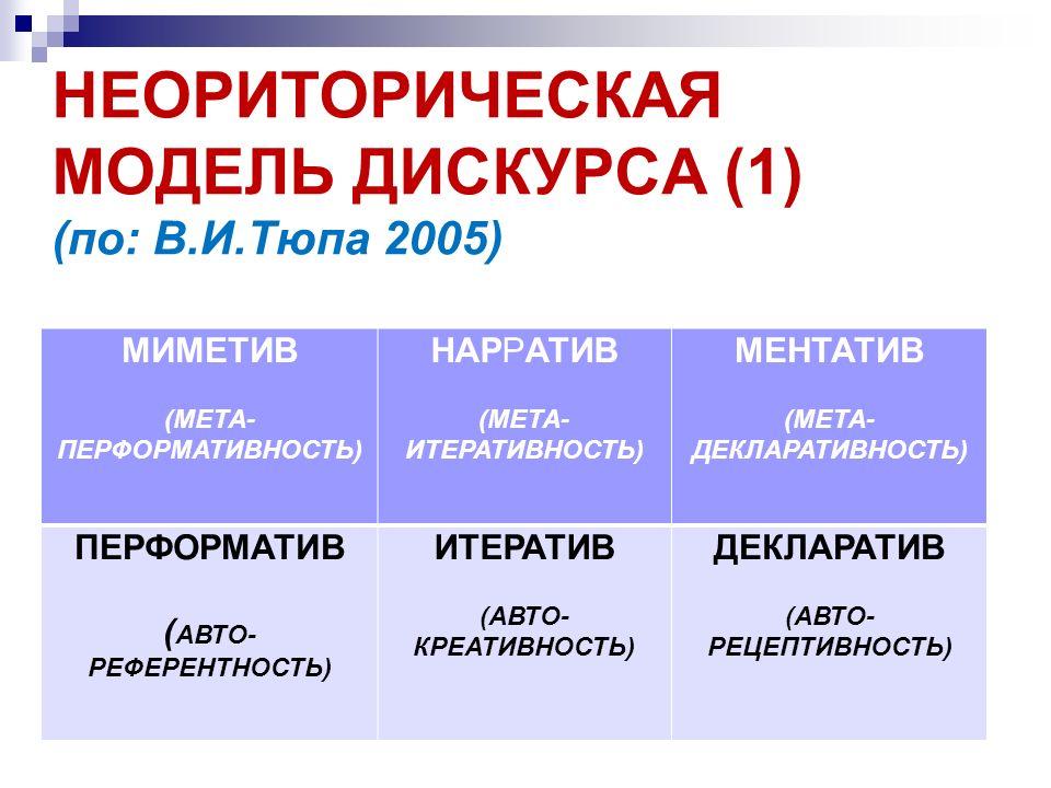 НЕОРИТОРИЧЕСКАЯ МОДЕЛЬ ДИСКУРСА (1) (по: В.И.Тюпа 2005)