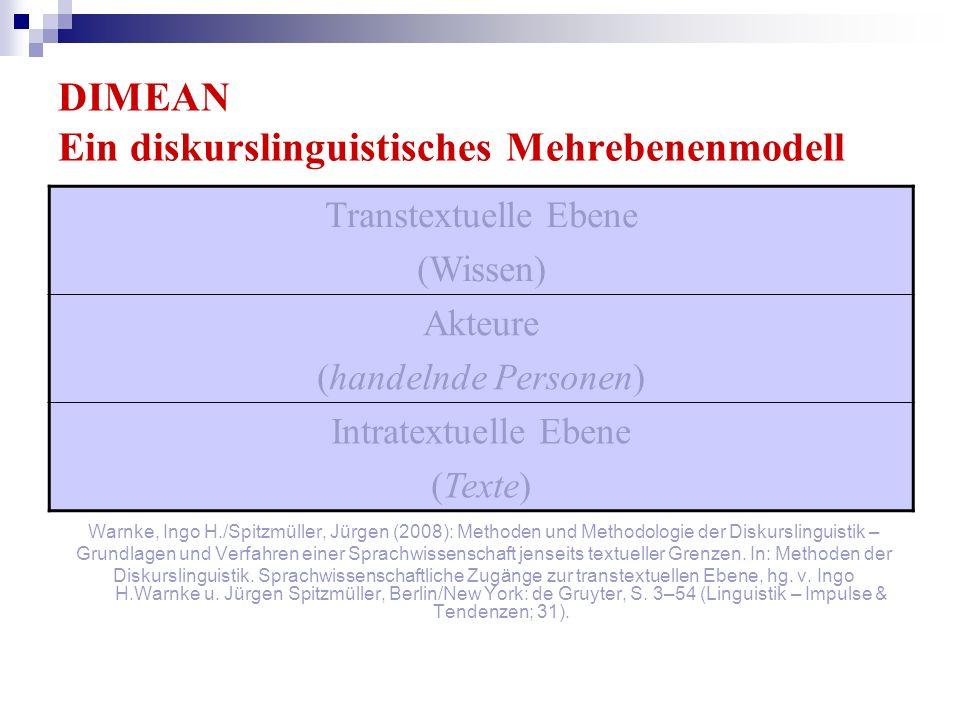 DIMEAN Ein diskurslinguistisches Mehrebenenmodell