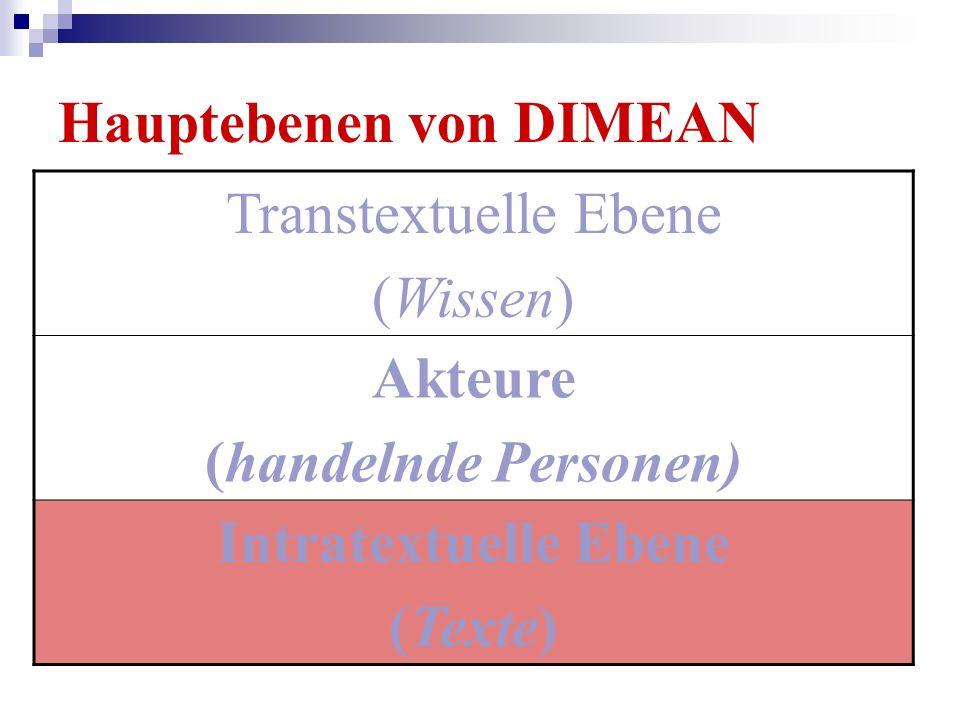 Hauptebenen von DIMEAN