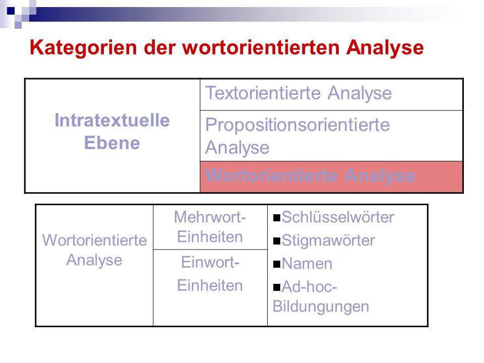 Kategorien der wortorientierten Analyse