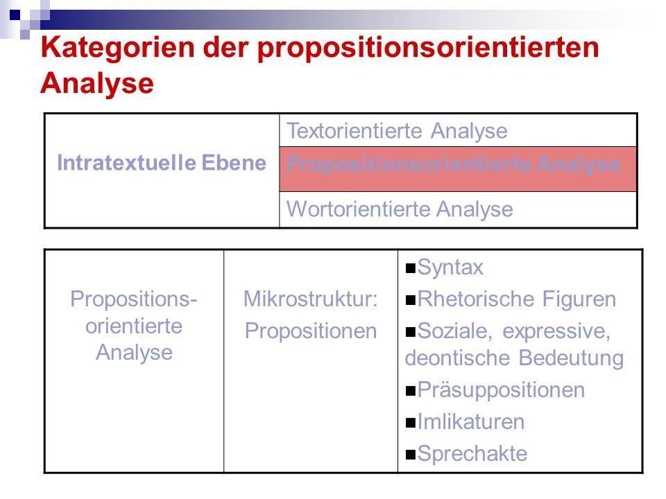 Kategorien der propositionsorientierten Analyse