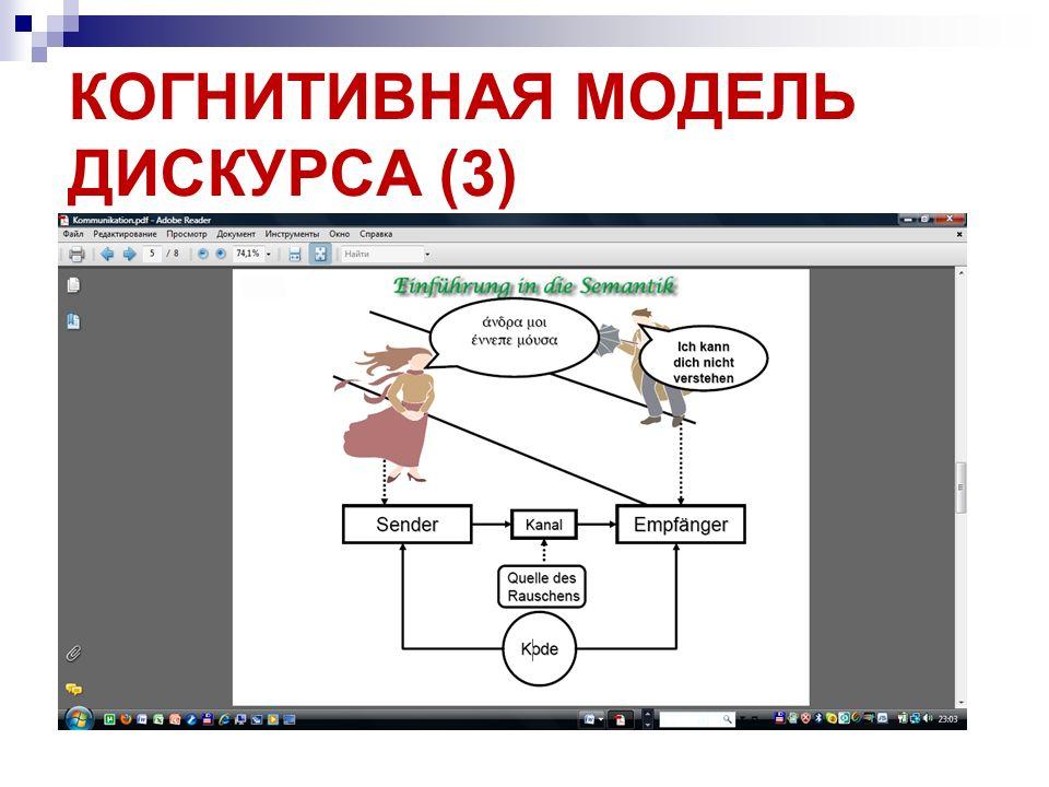 КОГНИТИВНАЯ МОДЕЛЬ ДИСКУРСА (3)