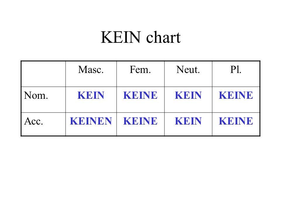 KEIN chart Masc. Fem. Neut. Pl. Nom. KEIN KEINE Acc. KEINEN
