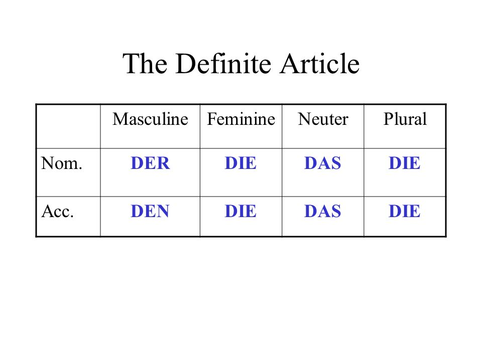 The Definite Article Masculine Feminine Neuter Plural Nom. DER DIE DAS