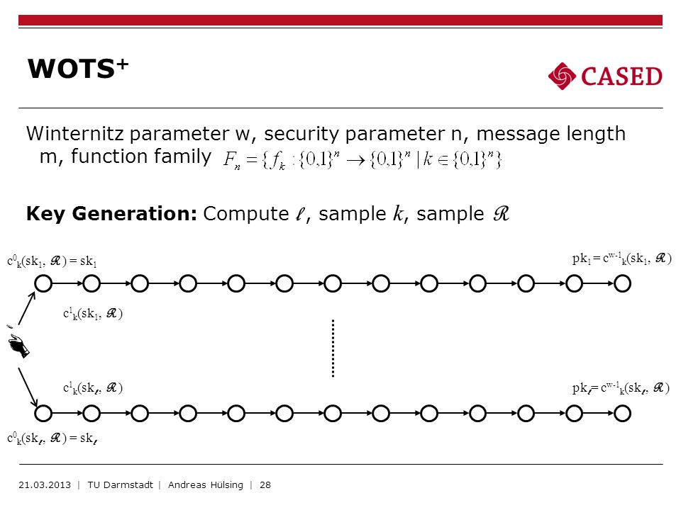 WOTS+ Winternitz parameter w, security parameter n, message length m, function family Key Generation: Compute l , sample k, sample R