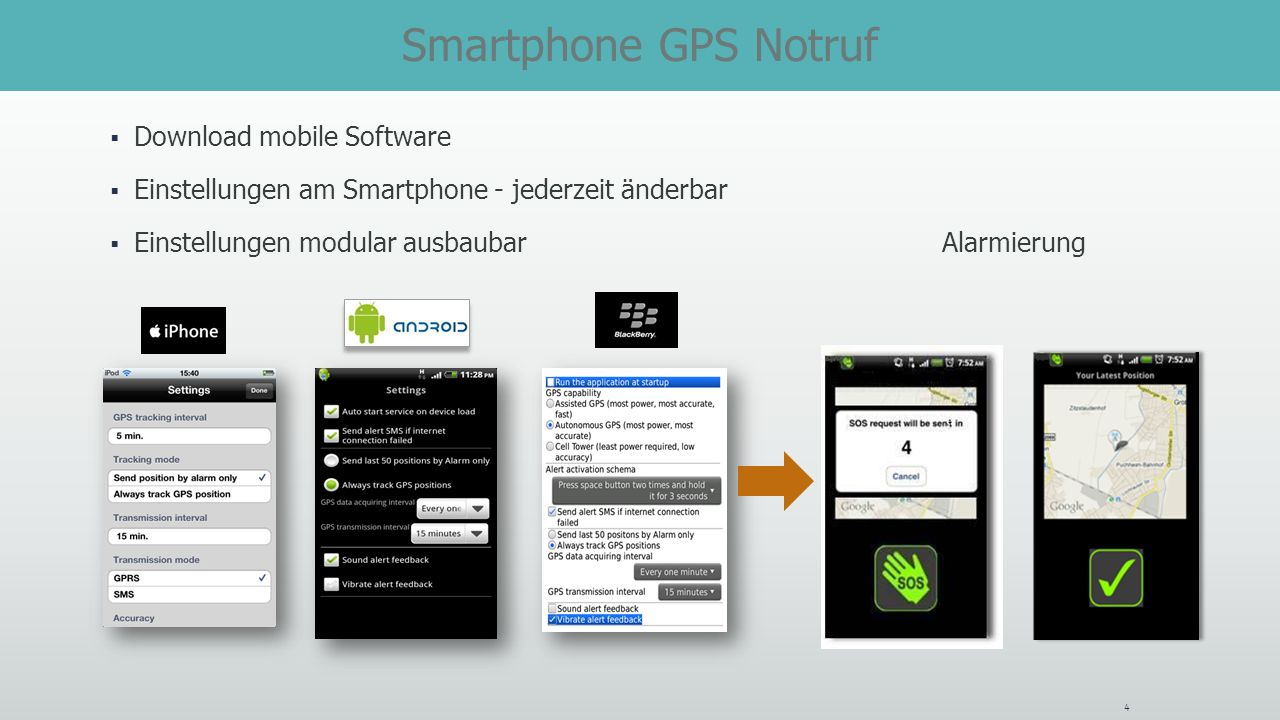Smartphone GPS Notruf Download mobile Software