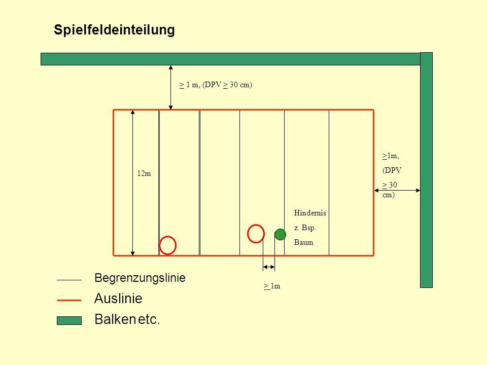 Spielfeldeinteilung Auslinie Balken etc. Begrenzungslinie