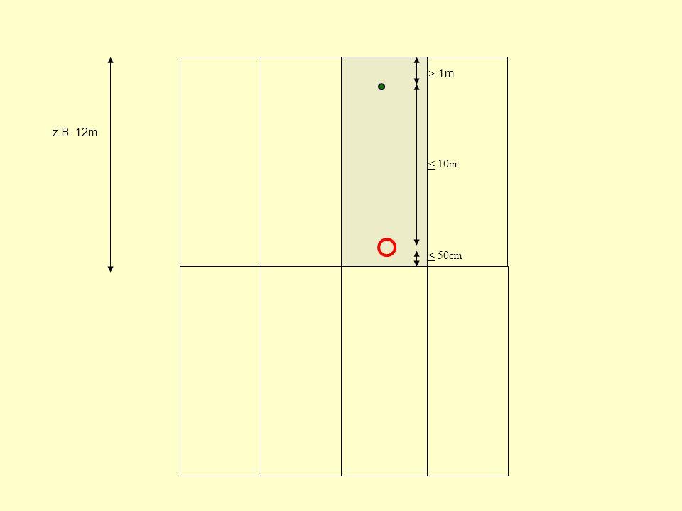> 1m z.B. 12m < 10m < 50cm