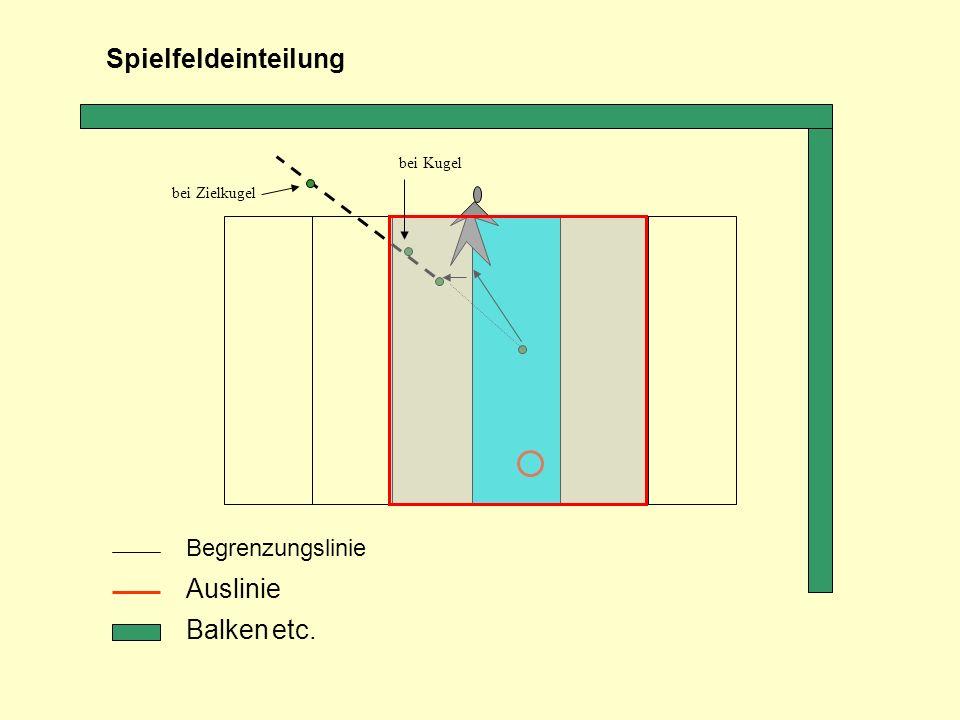 Spielfeldeinteilung Auslinie Balken etc. Begrenzungslinie bei Kugel