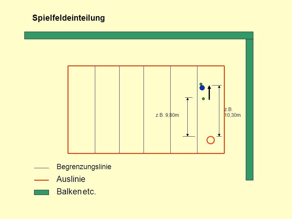 Spielfeldeinteilung Auslinie Balken etc. Begrenzungslinie z.B. 10,30m