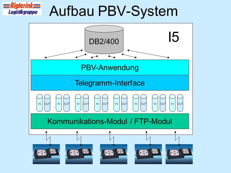 Kommunikations-Modul / FTP-Modul