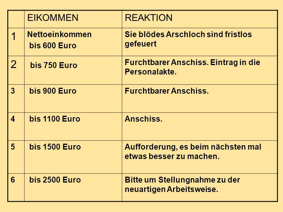1 2 bis 750 Euro EIKOMMEN REAKTION Nettoeinkommen bis 600 Euro