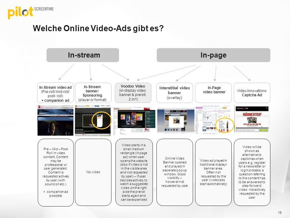 Welche Online Video-Ads gibt es
