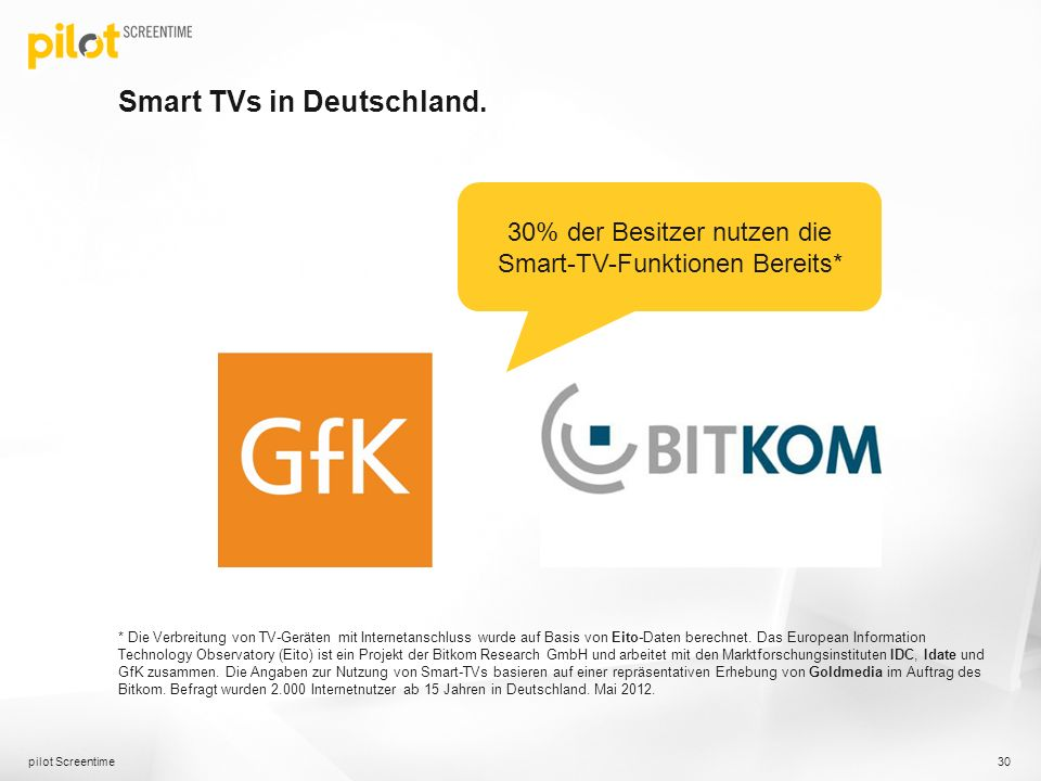 Smart TVs in Deutschland.