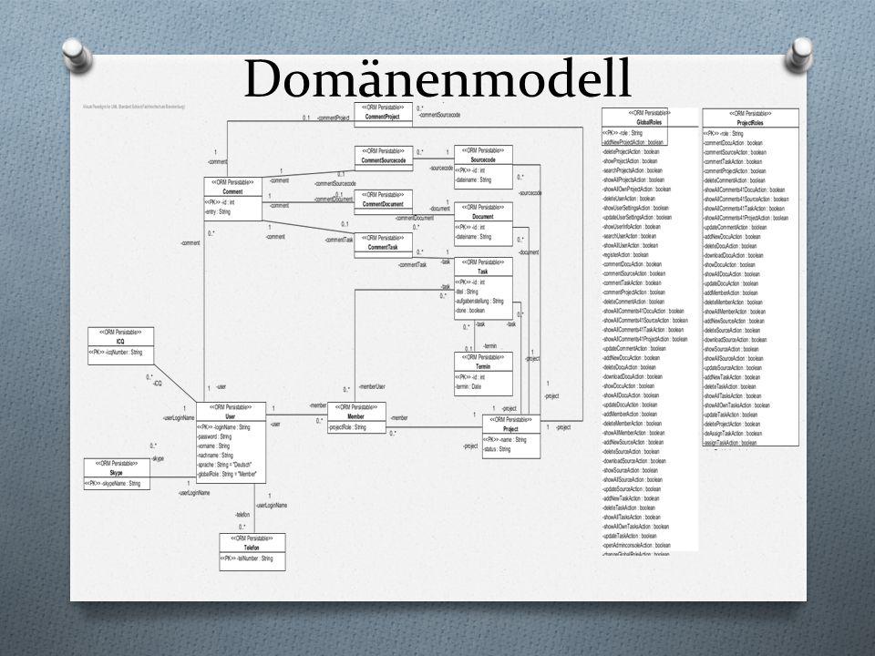 Domänenmodell