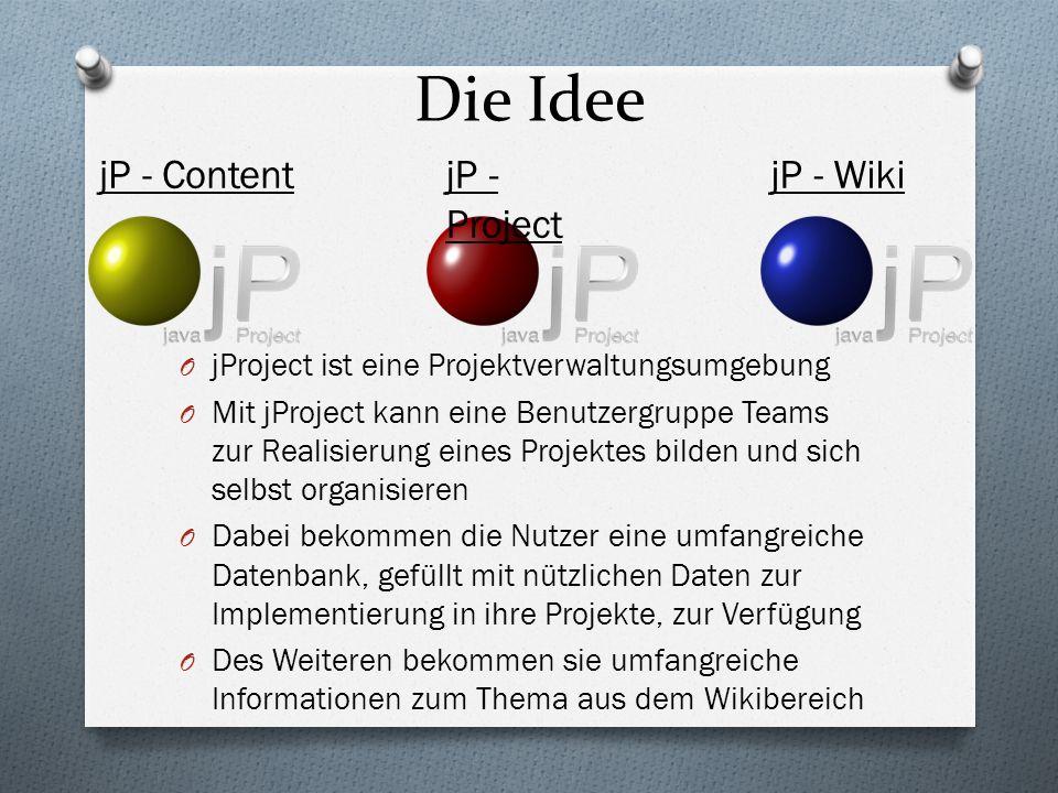 Die Idee jP - Content jP - Project jP - Wiki