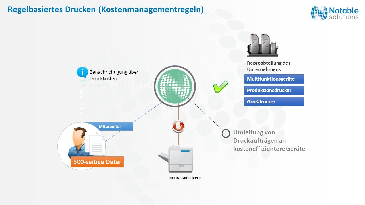 Regelbasiertes Drucken (Kostenmanagementregeln)