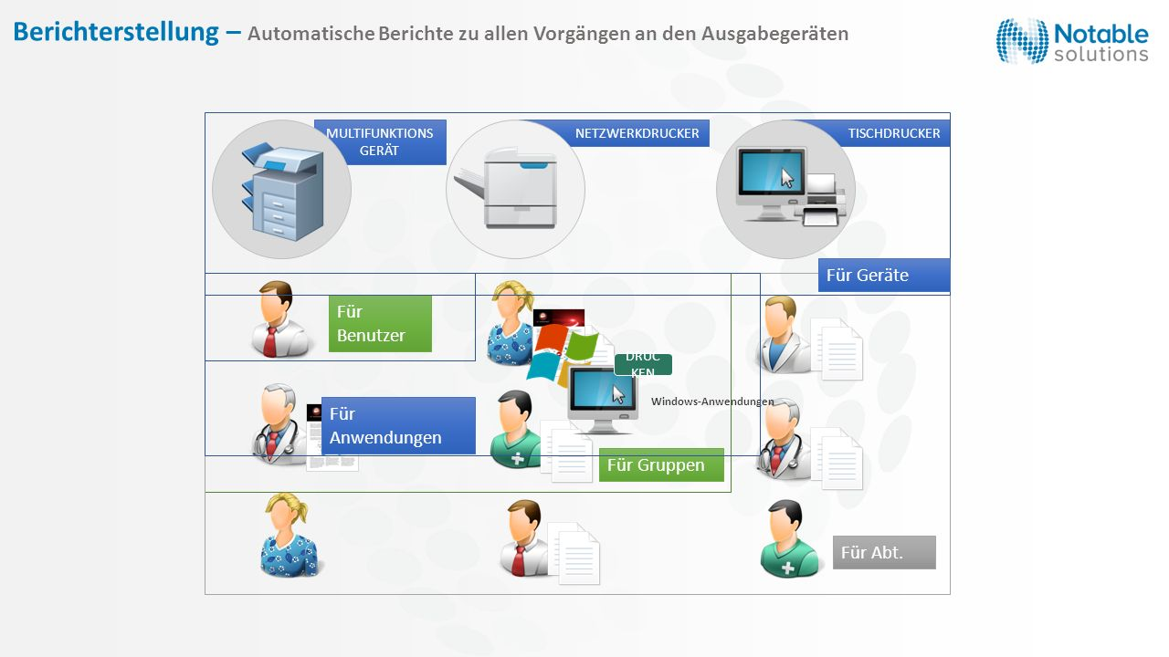 Berichterstellung – Automatische Berichte zu allen Vorgängen an den Ausgabegeräten