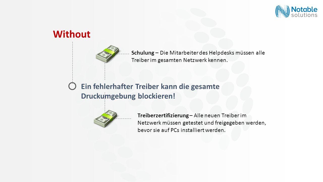 Without Treiberzertifizierung – Alle neuen Treiber im Netzwerk müssen getestet und freigegeben werden, bevor sie auf PCs installiert werden.