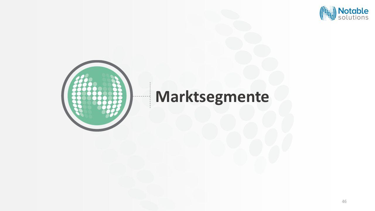 Marktsegmente
