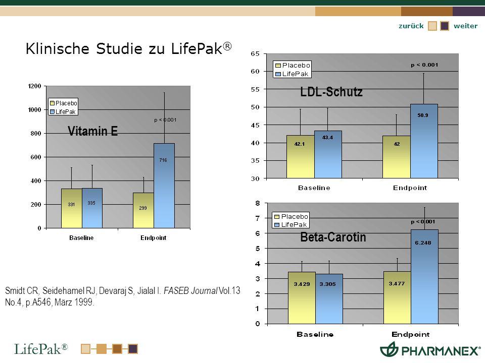 Klinische Studie zu LifePak®