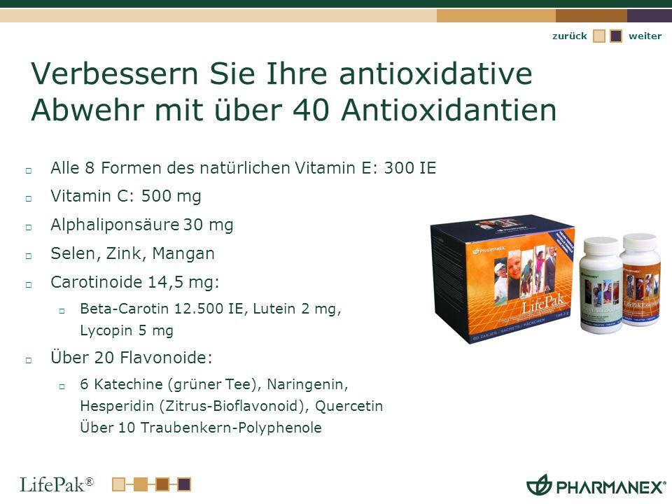 Verbessern Sie Ihre antioxidative Abwehr mit über 40 Antioxidantien