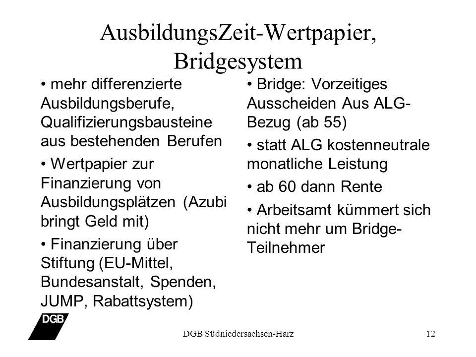 AusbildungsZeit-Wertpapier, Bridgesystem