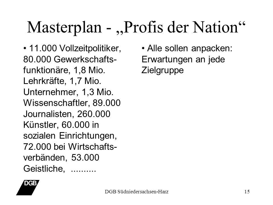 """Masterplan - """"Profis der Nation"""