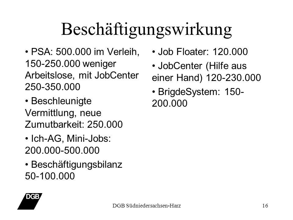 Beschäftigungswirkung