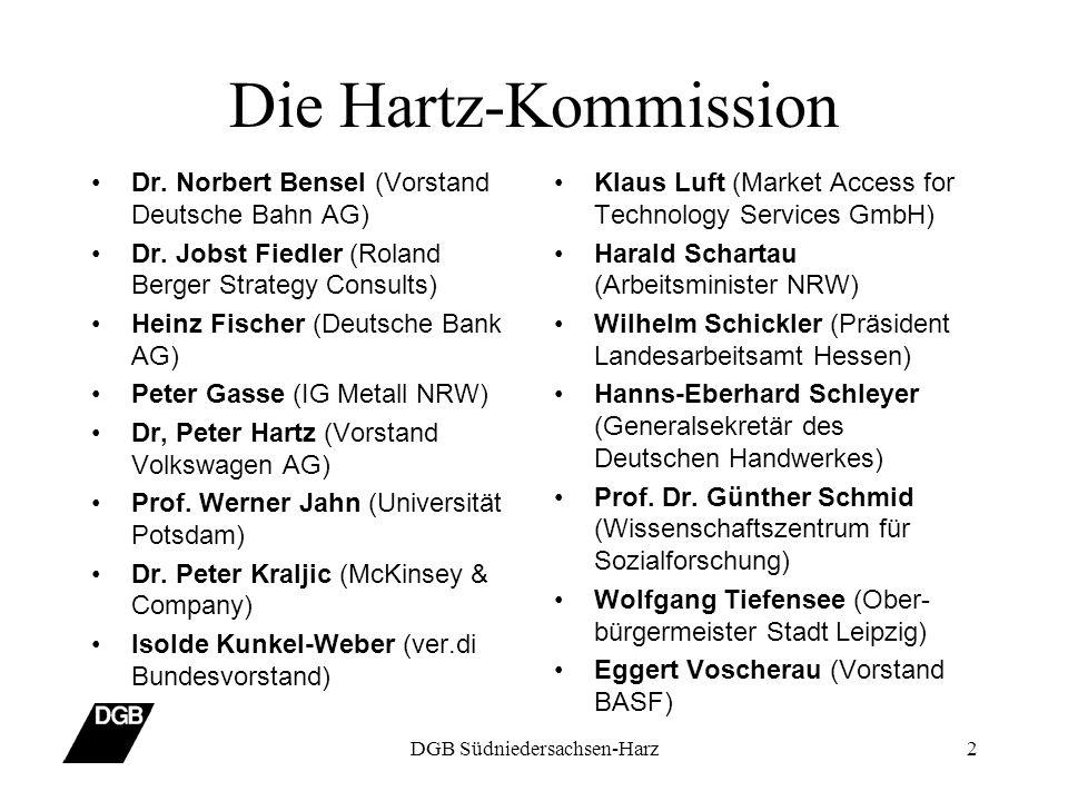 DGB Südniedersachsen-Harz