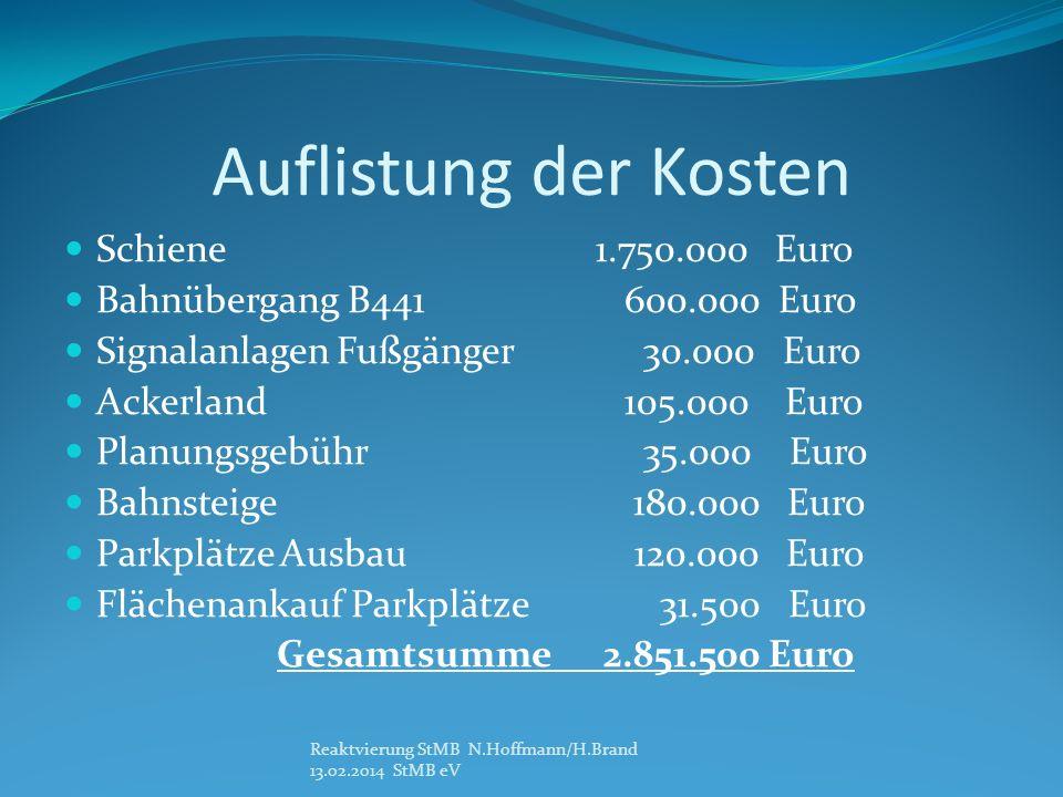 Auflistung der Kosten Schiene 1.750.000 Euro