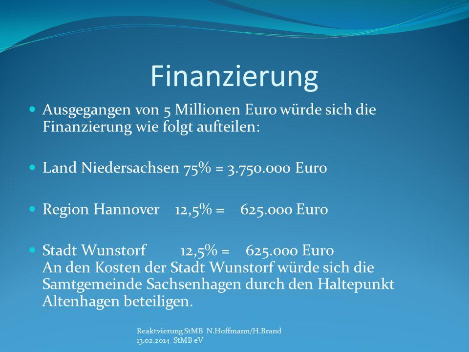 Finanzierung Ausgegangen von 5 Millionen Euro würde sich die Finanzierung wie folgt aufteilen: Land Niedersachsen 75% = 3.750.000 Euro.
