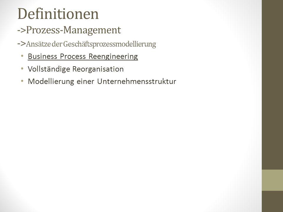 Definitionen ->Prozess-Management ->Ansätze der Geschäftsprozessmodellierung