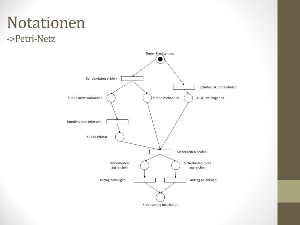Notationen ->Petri-Netz