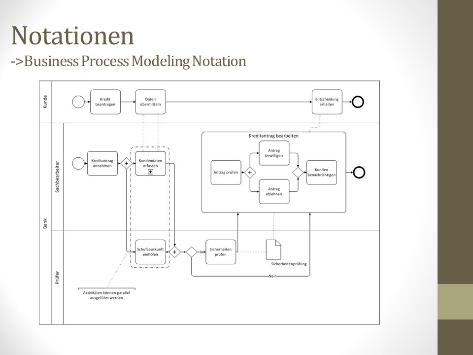 bpmn thesis Cmmi-cm compliance checking of formal bpmn models using maude: authors: in this thesis bpmn models may include structural issues that hinder their design.