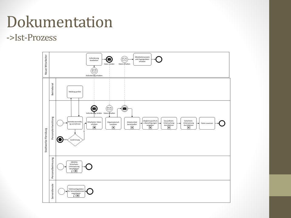 Dokumentation ->Ist-Prozess