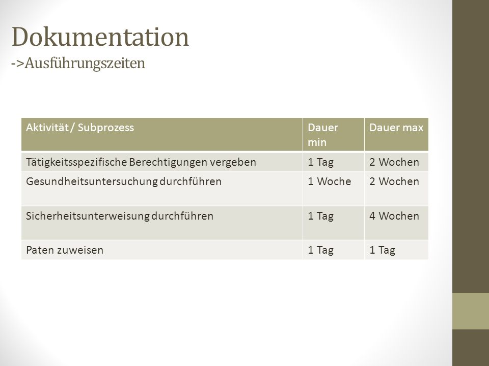 Dokumentation ->Ausführungszeiten