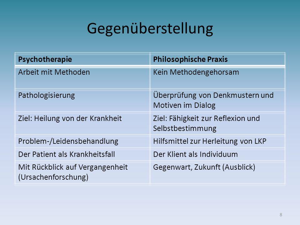 Gegenüberstellung Psychotherapie Philosophische Praxis